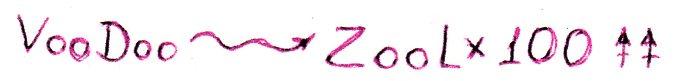 20 - Небесные Коды по различным направлениям