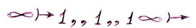 4 - Небесные Коды по различным направлениям