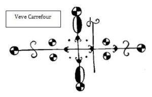 10 veve Karrefur 300x192 - Власть: Подчинительный приворот на начальника (цу)