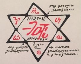 3 3 - Любовное - зомбирование <br>2 обряд (звёздный)
