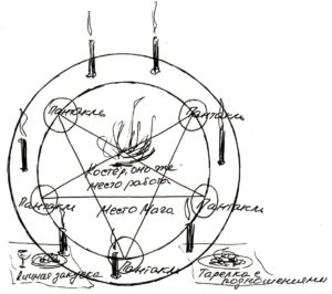 3 Risunok k Razvitiyu magicheskoy sily 300x266 - Развитие магической силы на Мёртвой луне