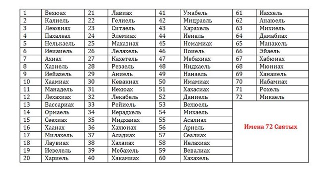 113 - Энвольтирование на Цыганских (портняжных) иглах