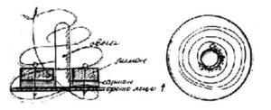80 300x122 - Половая завязка. Полная импотенция на лимоне