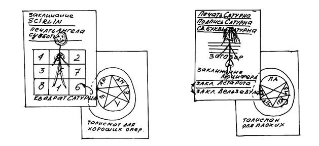 89 - Бизнес ритуал, Сандаловый (на масле)
