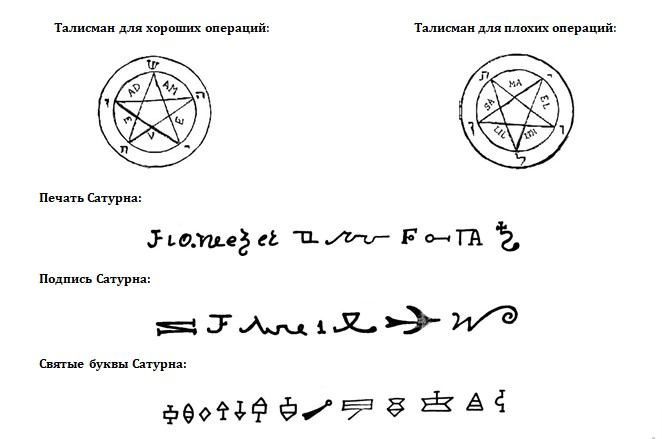 93 94 95 - Бизнес ритуал, Сандаловый (на масле)