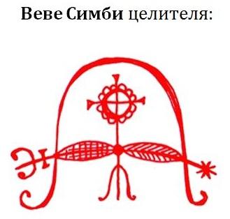 140 - Инициация, через омовение Симби (Simbi) Si pwen Petro - Rada