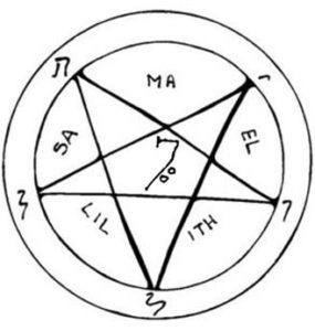 10 iyulya Pantakl Satany s simvolom 192 dnya 285x300 - 10 июля 2020, пятница