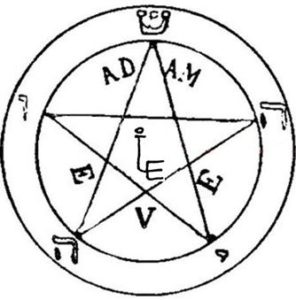 11 avgusta Pantakl Boga s simvolom dnya 296x300 - 11 августа 2020, вторник