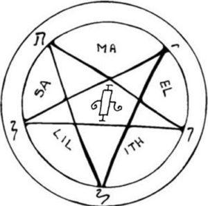 16 iyulya pantakl Satany s simvolom dnya 300x298 - 16 июля 2020, четверг