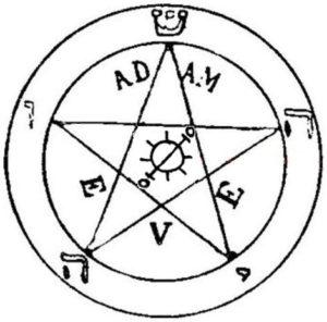19 iyulya Pantakl Boga s simvolom dnya 300x296 - 19 июля 2020, воскресение