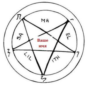 19 iyulya pantakl Satany 300x290 - 19 июля 2020, воскресение