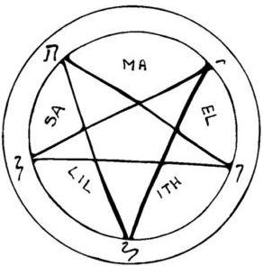 2 foto Pantakl Satany - Приворот на личную вещь парня