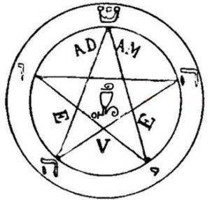 6 avgusta Pantakl Boga s simvolom dnya 300x286 - 6 августа 2020, четверг