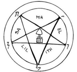 16 avgusta pantakl Satany s simvolom dnya goda 300x279 - 16 августа, 2020 воскресение