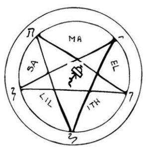23 sentyabrya pantakl Satany s simvolom dnya goda 294x300 - 23 сентября 2020, среда