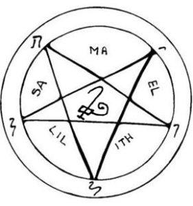 6 sentyabrya pantakl Satany s simvolom dnya goda 281x300 - 6 сентября 2020, воскресение